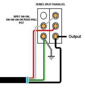 Series-Split-Parallel