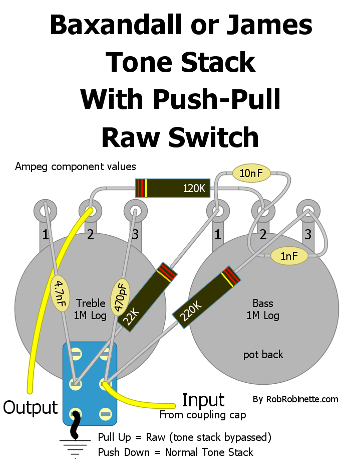 Baxandall or James tone stack with push-pull raw switch by RobRobinette.com
