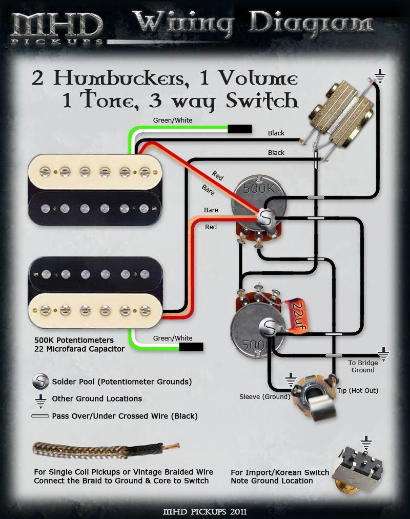 Pickup makers wiring diagrams.