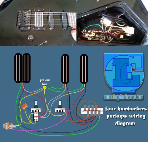 four humbuckers pickup wiring diagram – hotrails and quadrail