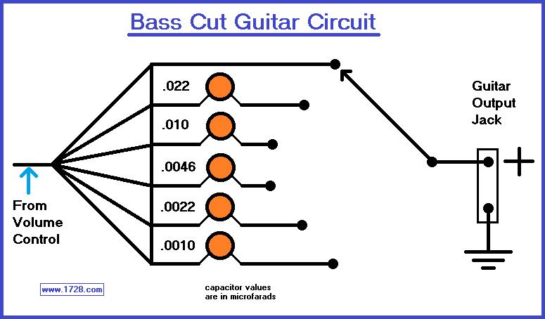 BASS-CUT TONE CIRCUIT FOR GUITAR