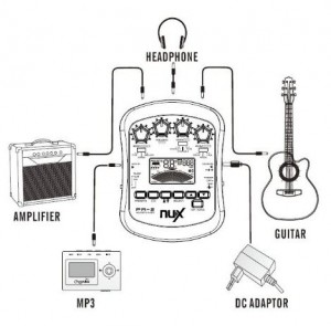 Portable Acoustic Guitar Preamp – The Nux PA-2
