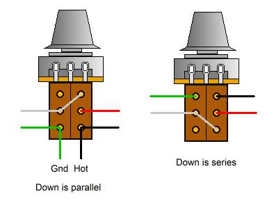 Modified Electronic on a Harley Benton Custom Line ResoKing ...