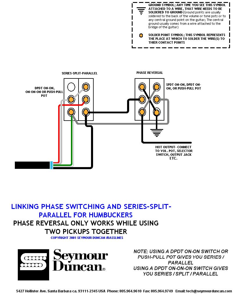 Artec humbucker wiring diagram images