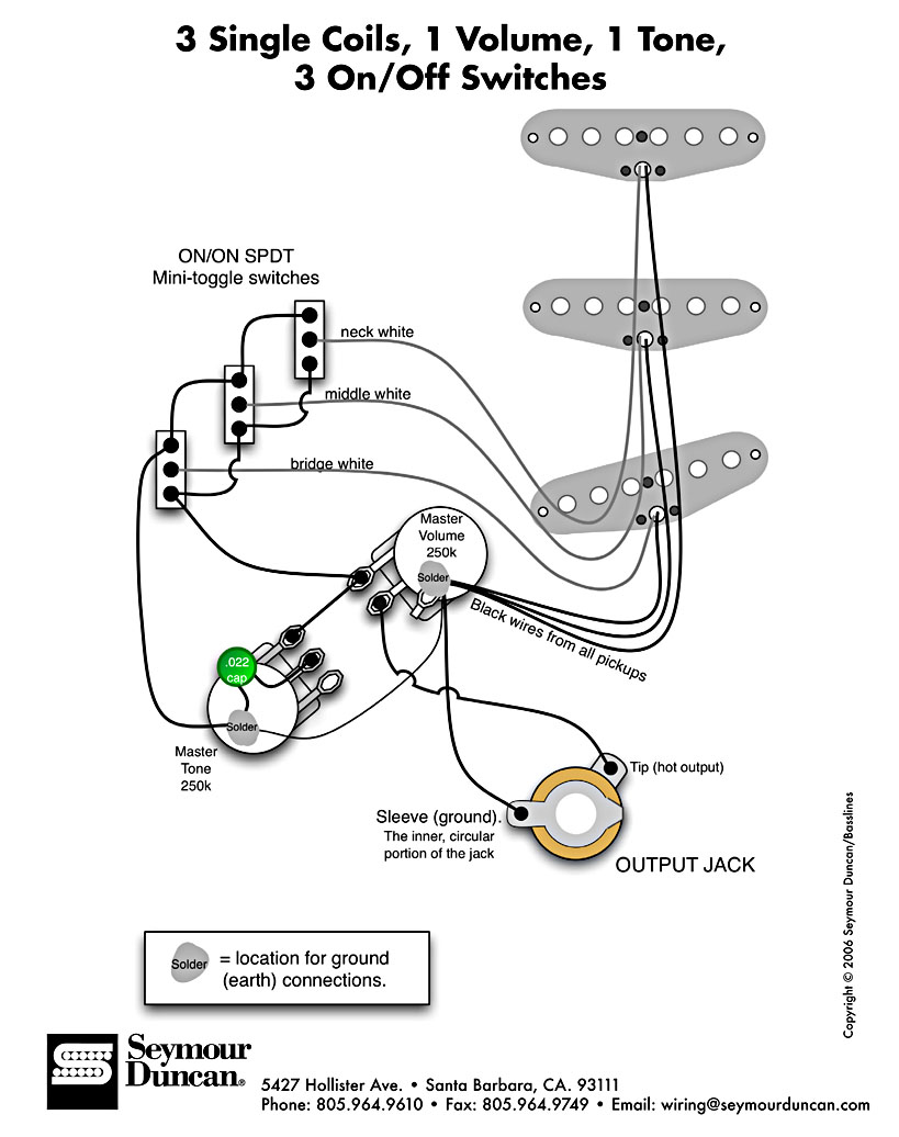hss with coil split wiring diagram volume one humbucker