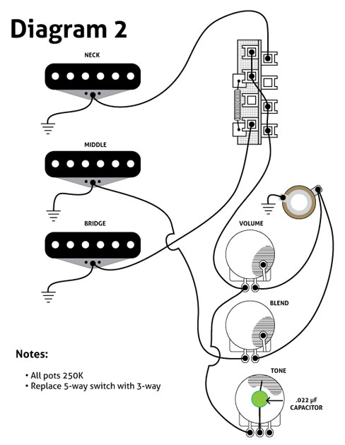 Gfs Gold Foil Pickups Custom Strat Wire Diagram